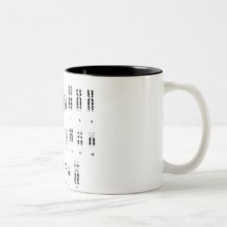ADN humano Two-Tone Coffee Mug