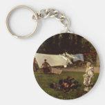 Adolf Menzel - garden scene Key Chains
