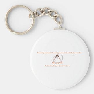 Adoption Triangle Basic Round Button Keychain