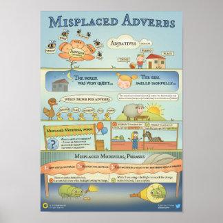 Adverbios equivocados. Cómo evitar errores típicos Póster
