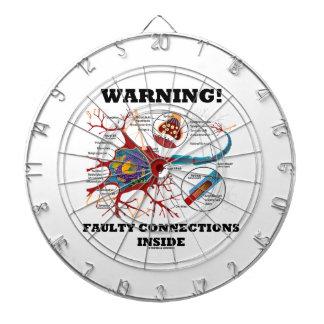 ¡Advertencia! Conexiones culpables dentro de la si Tablero Dardos