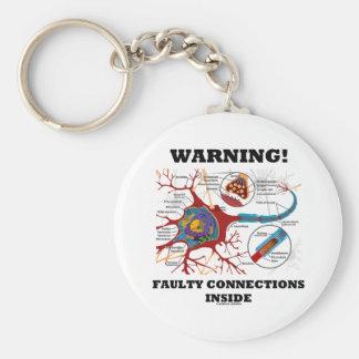 ¡Advertencia! Conexiones culpables dentro de la si Llaveros Personalizados