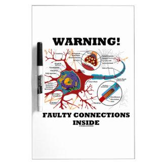 ¡Advertencia! Conexiones culpables dentro de la si Pizarras
