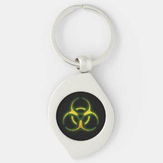 Advertencia del zombi del Biohazard Llaveros