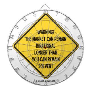 ¡Advertencia! El mercado puede seguir siendo más