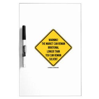¡Advertencia! El mercado puede seguir siendo más Pizarra Blanca