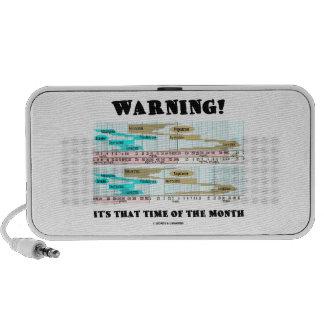 ¡Advertencia! Es ese vez del mes (menstrual) iPhone Altavoces