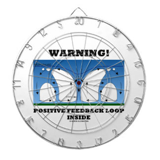 ¡Advertencia! Lazo de retroalimentación positiva