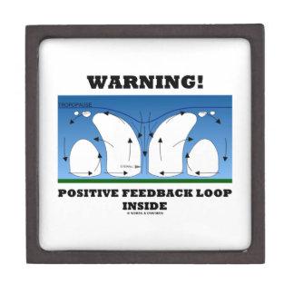 ¡Advertencia! Lazo de retroalimentación positiva Caja De Recuerdo De Calidad