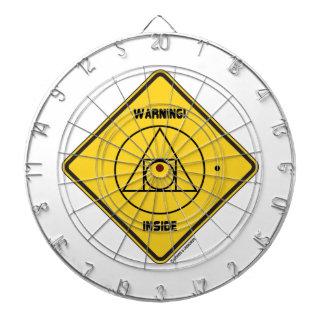 ¡Advertencia! Lugar geométrico externo de la ident