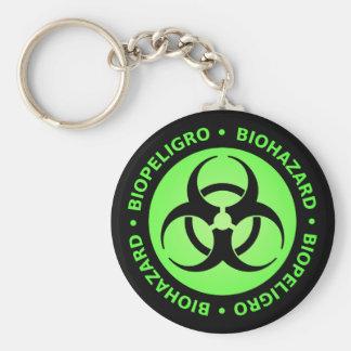 Advertencia verde del Biohazard Llavero Redondo Tipo Pin
