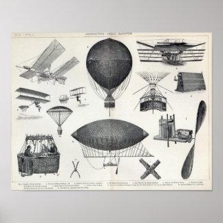 Aeronautics - Aerial Machines Poster