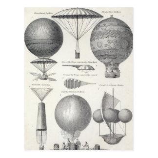 Aeronautics Postcard
