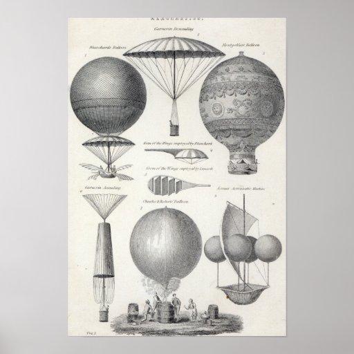 Aeronautics Posters