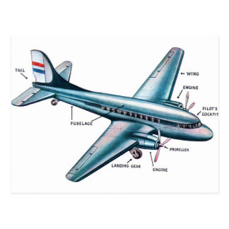 Aeroplano retro del apoyo de los años 50 del postal