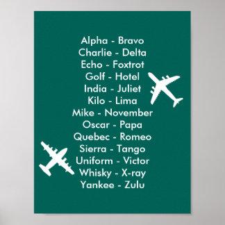Aeroplanos del alfabeto del tráfico aéreo del póster