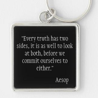 Aesop Keychain