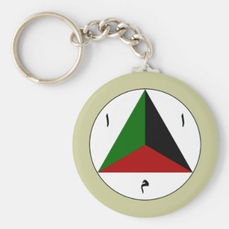Afghan National Army, Other Key Chains