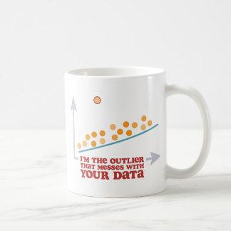 Afloramiento de las estadísticas taza de café