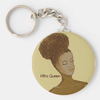 Afro Queen, Keychain