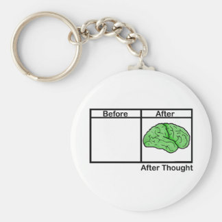 After Thought Basic Round Button Keychain