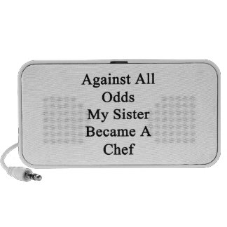 Against All Odds My Sister Became A Chef Speaker System