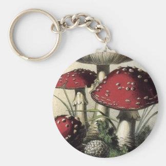 Agaricus Muscarius Mushroom Keychain