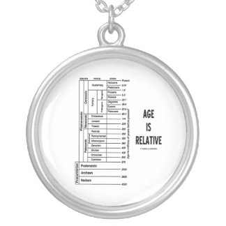 Age Is Relative (Epochs Eons Periods Geological) Round Pendant Necklace