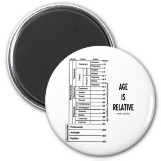 Age Is Relative (Geological Time Humor) 2 Inch Round Magnet