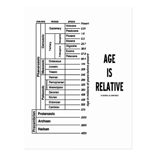 Age Is Relative (Geological Time Humor) Postcard