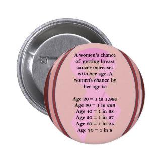 Age Matters Pinback Button