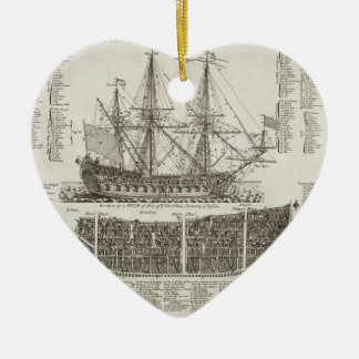 Age of Sails Ceramic Ornament