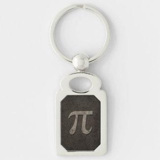Aged Stone Effect Pi Math Symbol Keychain