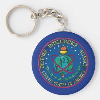 Agencia de Inteligencia para la Defensa Llavero Redondo Tipo Pin