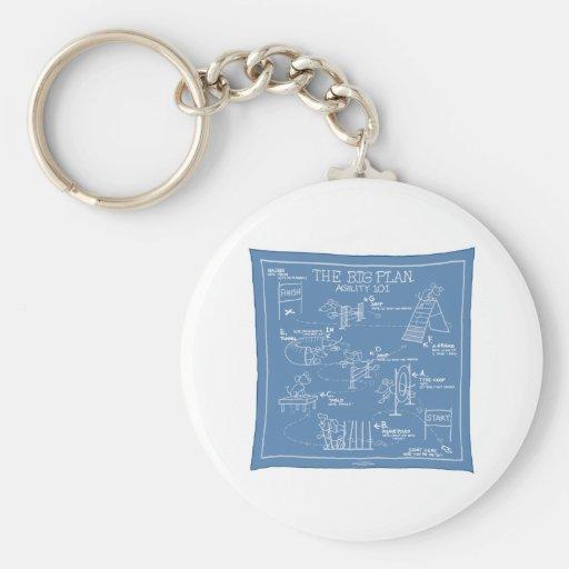 Agility Big Plan - Stick Dog Keychain