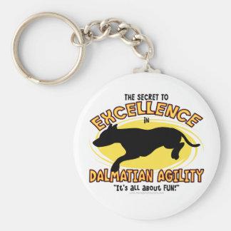Agility Dalmatian Secret Keychain