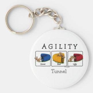 Agility Tunnel GBU keychain