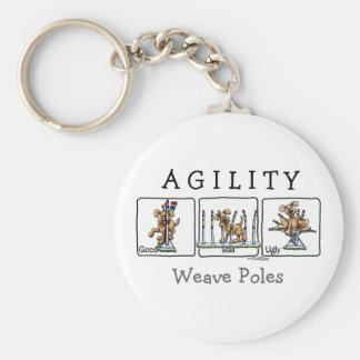 Agility Weave poles GBU keychain