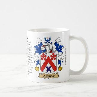 Agnew, el origen, el significado y el escudo taza