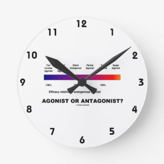 Agonist Or Antagonist?  (Efficacy Spectrum) Round Wallclock
