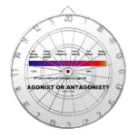 Agonist Or Antagonist?  (Efficacy Spectrum) Dartboard With Darts
