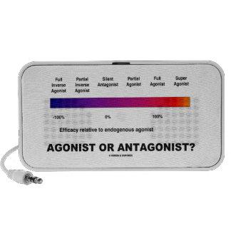 Agonist Or Antagonist?  (Efficacy Spectrum) Laptop Speakers