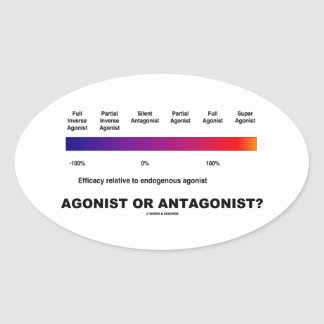 Agonist Or Antagonist Efficacy Spectrum Oval Stickers