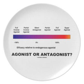 ¿Agonista o antagonista?  (Espectro de la eficacia Platos De Comidas