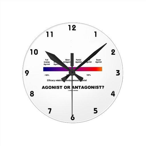 ¿Agonista o antagonista?  (Espectro de la eficacia Reloj Redondo Mediano