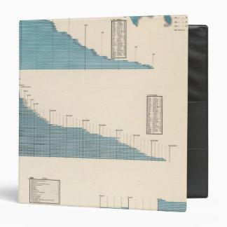 Agriculture Vinyl Binders