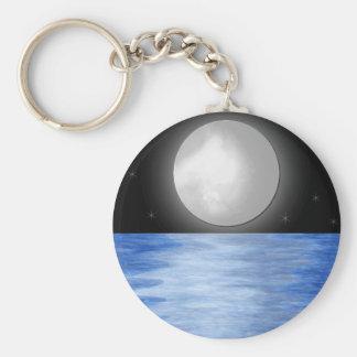 Aguas de la luna llavero