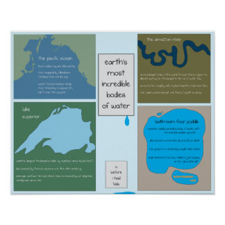 Aguas de superficie increíbles - edición Parenting Póster