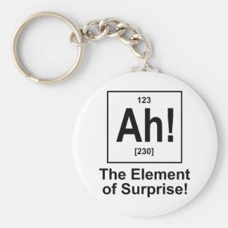 ¡Ah! El elemento de la sorpresa Llavero Personalizado