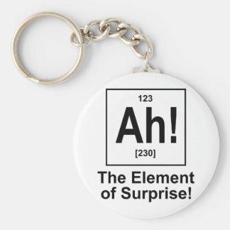 ¡Ah! El elemento de la sorpresa Llavero Redondo Tipo Pin